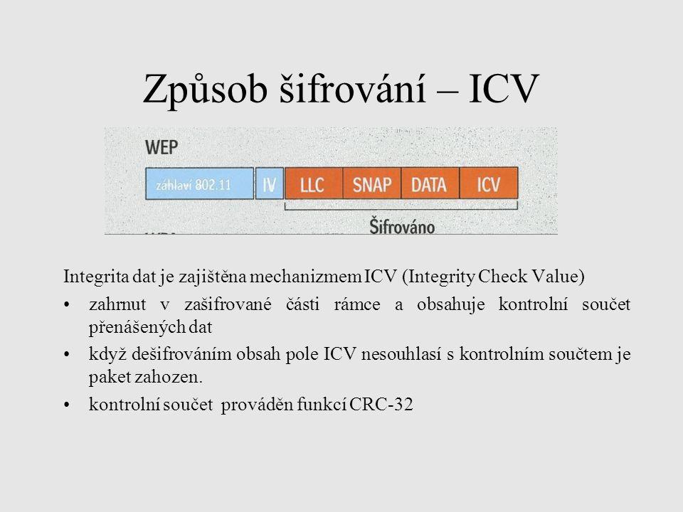 Způsob šifrování – ICV Integrita dat je zajištěna mechanizmem ICV (Integrity Check Value) zahrnut v zašifrované části rámce a obsahuje kontrolní souče