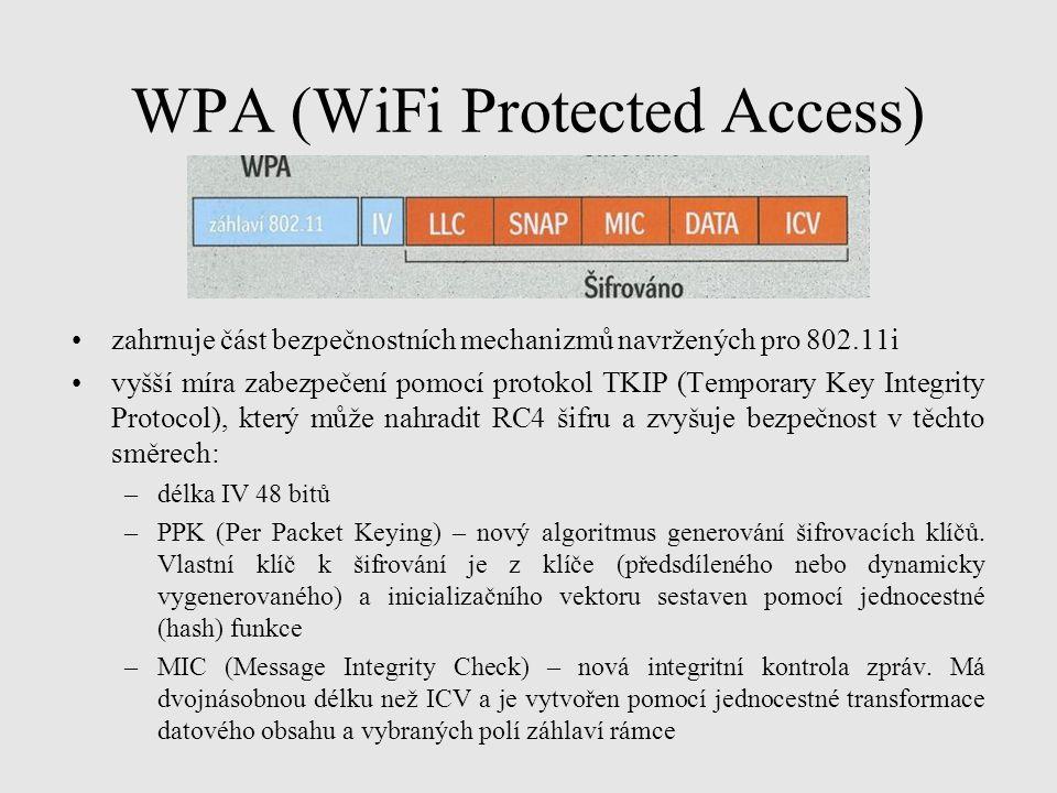 WPA (WiFi Protected Access) zahrnuje část bezpečnostních mechanizmů navržených pro 802.11i vyšší míra zabezpečení pomocí protokol TKIP (Temporary Key