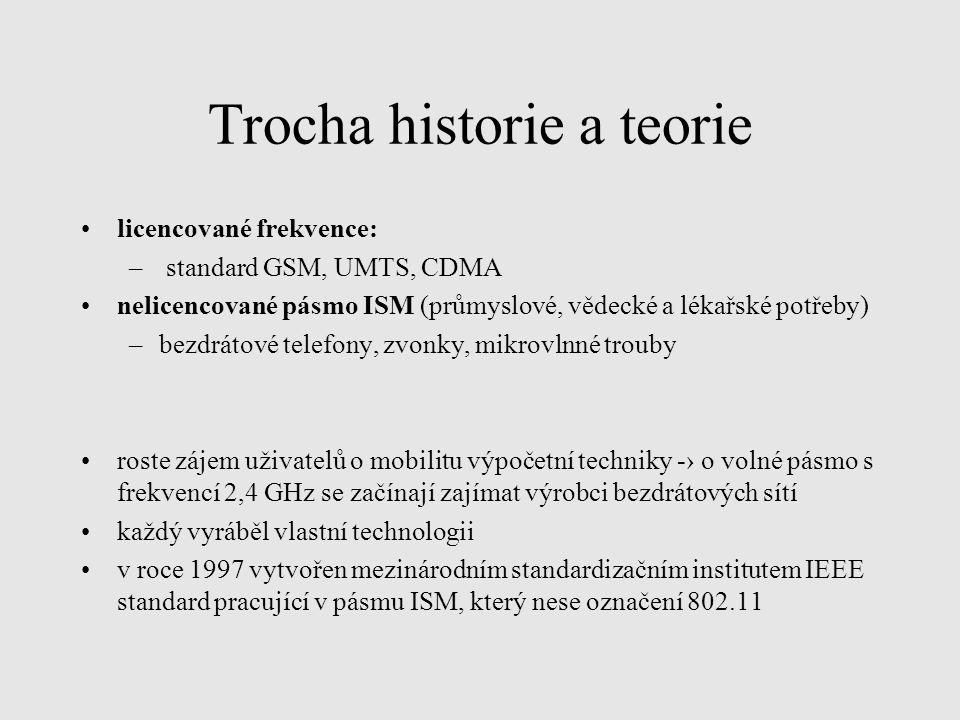 Trocha historie a teorie licencované frekvence: – standard GSM, UMTS, CDMA nelicencované pásmo ISM (průmyslové, vědecké a lékařské potřeby) –bezdrátov