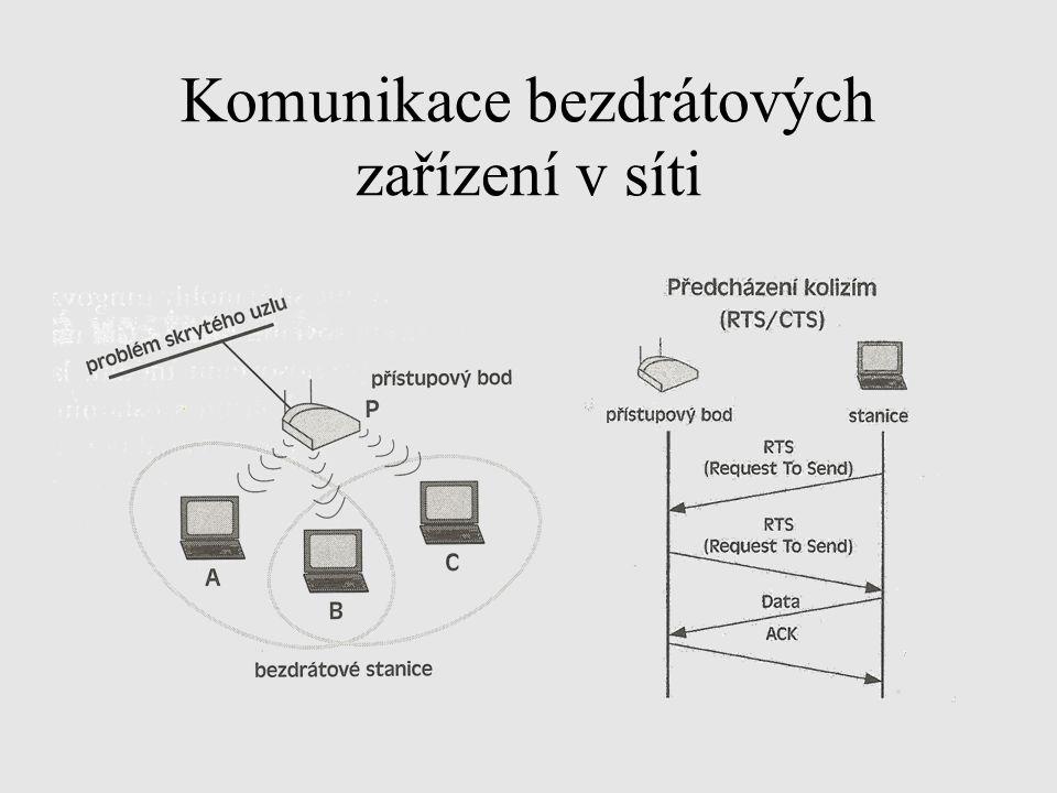 Šifrování přenášených dat dva druhy zabezpečení pomocí šifrovacích klíčů: šifrovací technologie WEP - standardní šifrovací mechanizmus od počátku vzniku standardu 802.11 šifrovací technologie WPA (WiFi Protected Access).