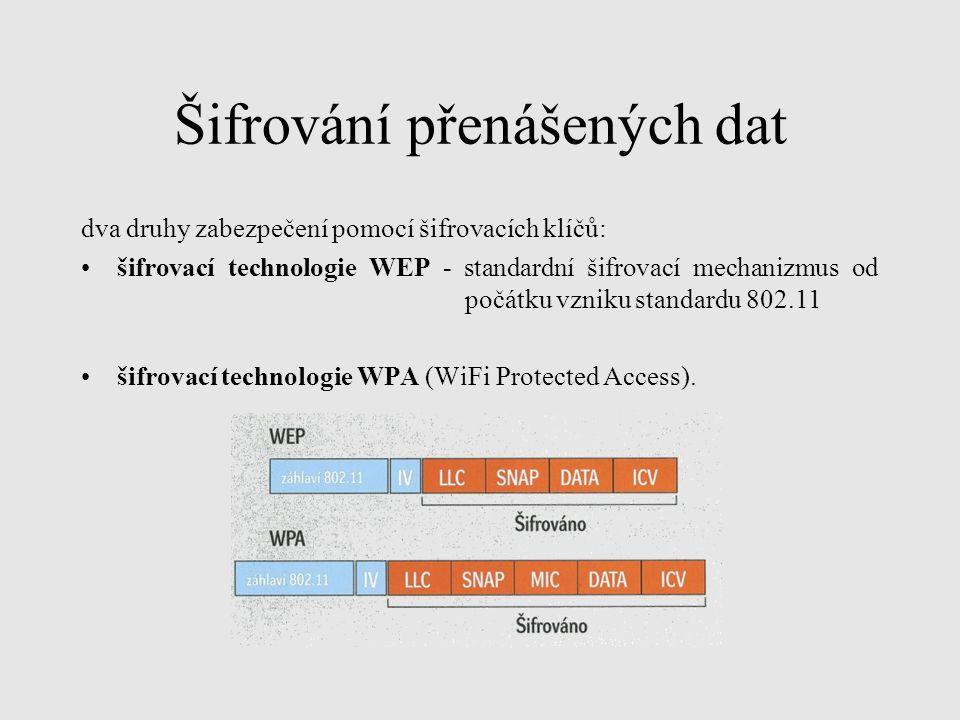 WEP (Wired Equivalent Privacy) pracuje se šifrováním na druhé síťové vrstvě šifruje veškeré datové rámce šifrování není povinné – komunikace zařízení v tzv.