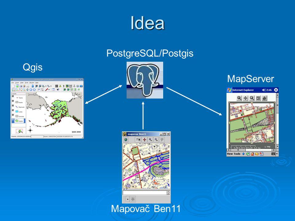 PostgreSQL/Postgis Mapovač Ben11 Qgis MapServer Idea