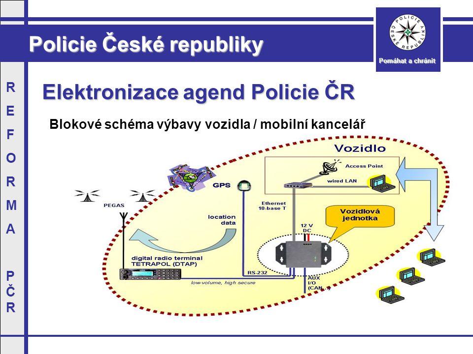 Policie České republiky Pomáhat a chránit REFORMAPČRREFORMAPČR Elektronizace agend Policie ČR Blokové schéma výbavy vozidla / mobilní kancelář