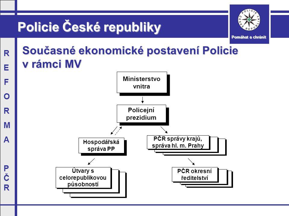Policie České republiky Pomáhat a chránit REFORMAPČRREFORMAPČR Současné ekonomické postavení Policie v rámci MV Útvary s celorepublikovou působností PČR okresní ředitelství Policejní prezidium Hospodářská správa PP PČR správy krajů, správa hl.