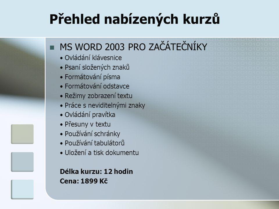 Přehled nabízených kurzů MS WORD 2003 PRO ZAČÁTEČNÍKY Ovládání klávesnice Psaní složených znaků Formátování písma Formátování odstavce Režimy zobrazen