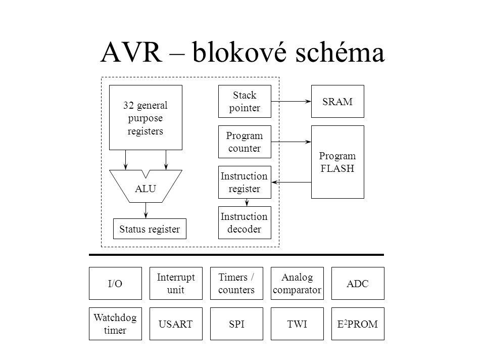 CPU 32 univerzálních 8-mi bitových registrů r0 – r31 –pro nepřímé adresování se hodnoty vybraných registrů interpretují jako 16-ti bitová adresa.