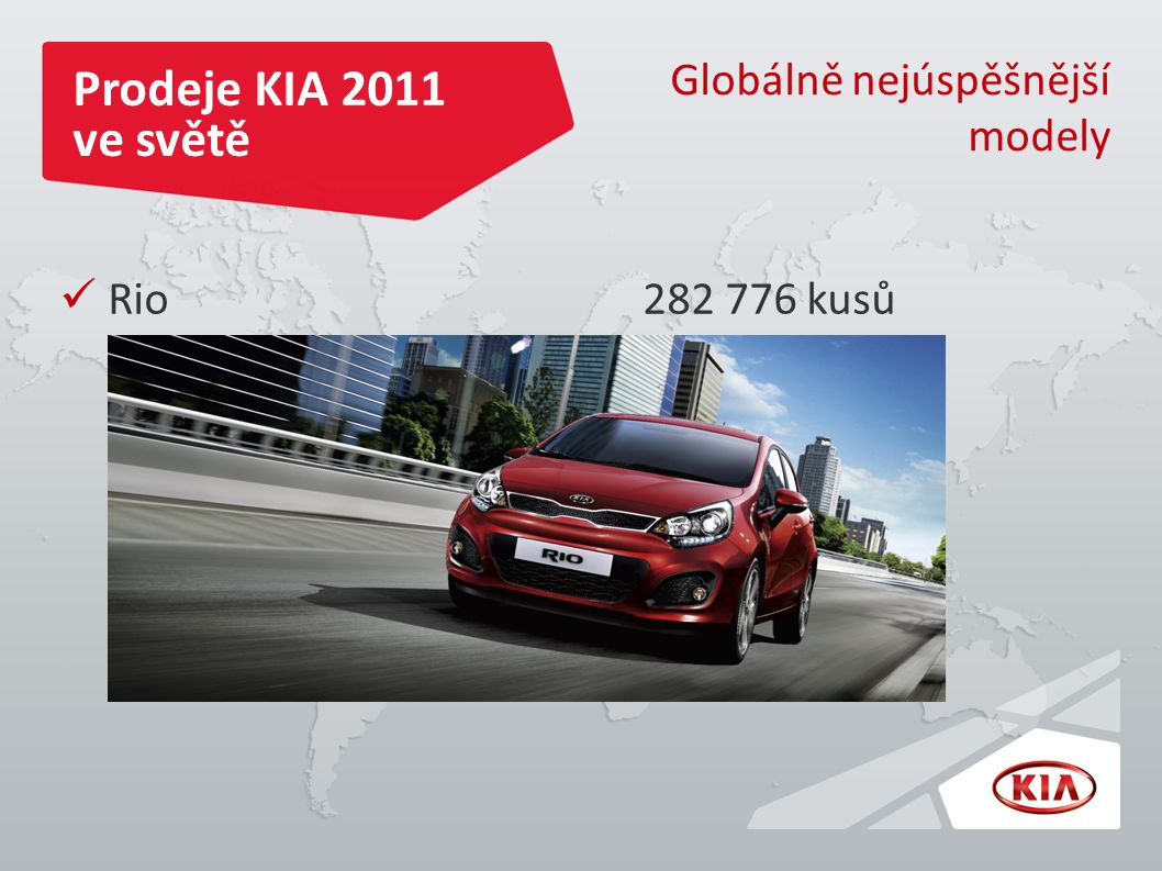 Prodeje KIA 2011 ve světě Globálně nejúspěšnější modely Rio 282 776 kusů
