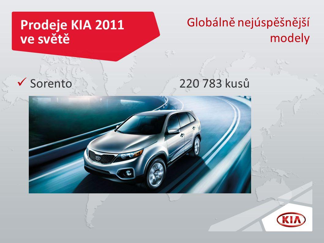 Prodeje KIA 2011 ve světě Globálně nejúspěšnější modely Sorento 220 783 kusů