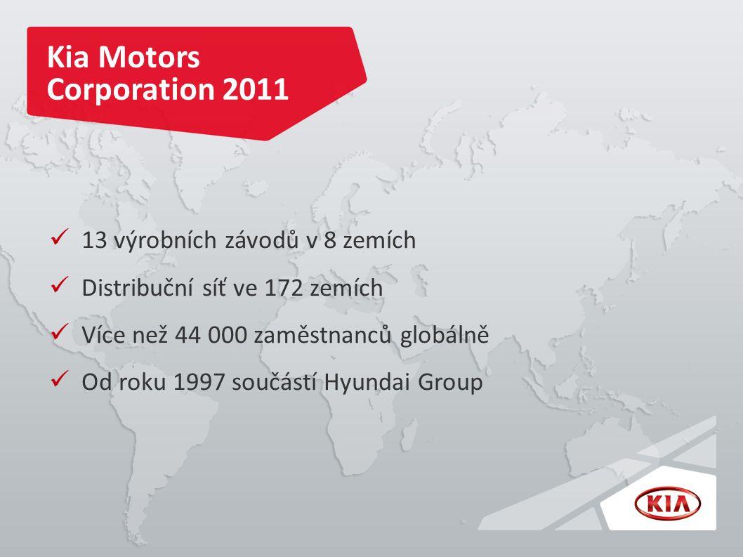 Kia Motors Corporation 2011 13 výrobních závodů v 8 zemích Distribuční síť ve 172 zemích Více než 44 000 zaměstnanců globálně Od roku 1997 součástí Hyundai Group