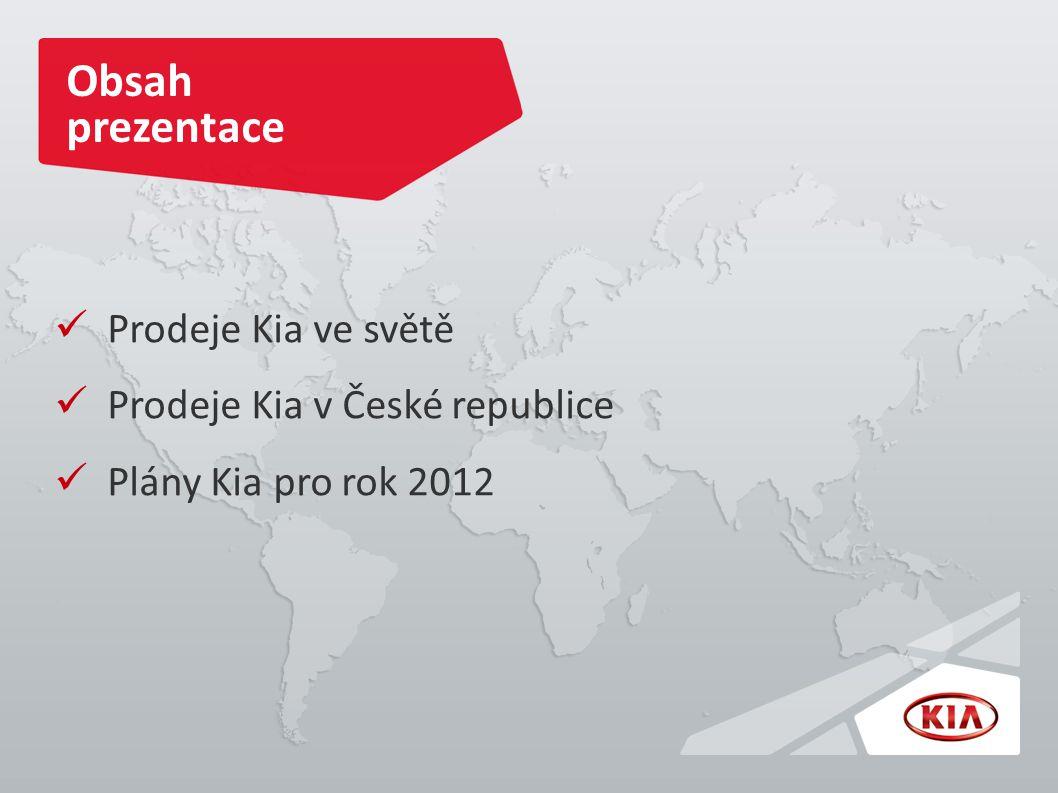 Obsah prezentace Prodeje Kia ve světě Prodeje Kia v České republice Plány Kia pro rok 2012