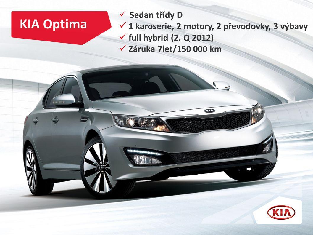 KIA Optima Sedan třídy D 1 karoserie, 2 motory, 2 převodovky, 3 výbavy full hybrid (2.