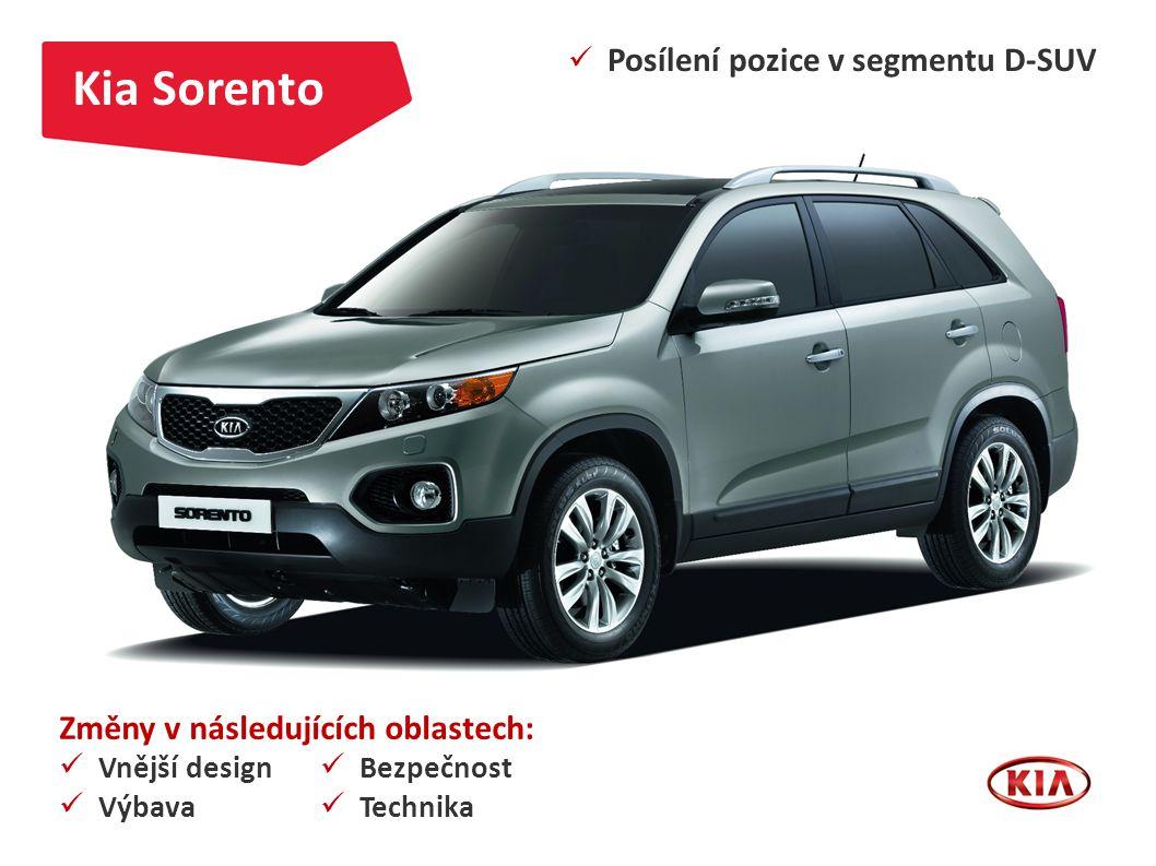 Kia Sorento Změny v následujících oblastech: Posílení pozice v segmentu D-SUV Vnější design Výbava Bezpečnost Technika