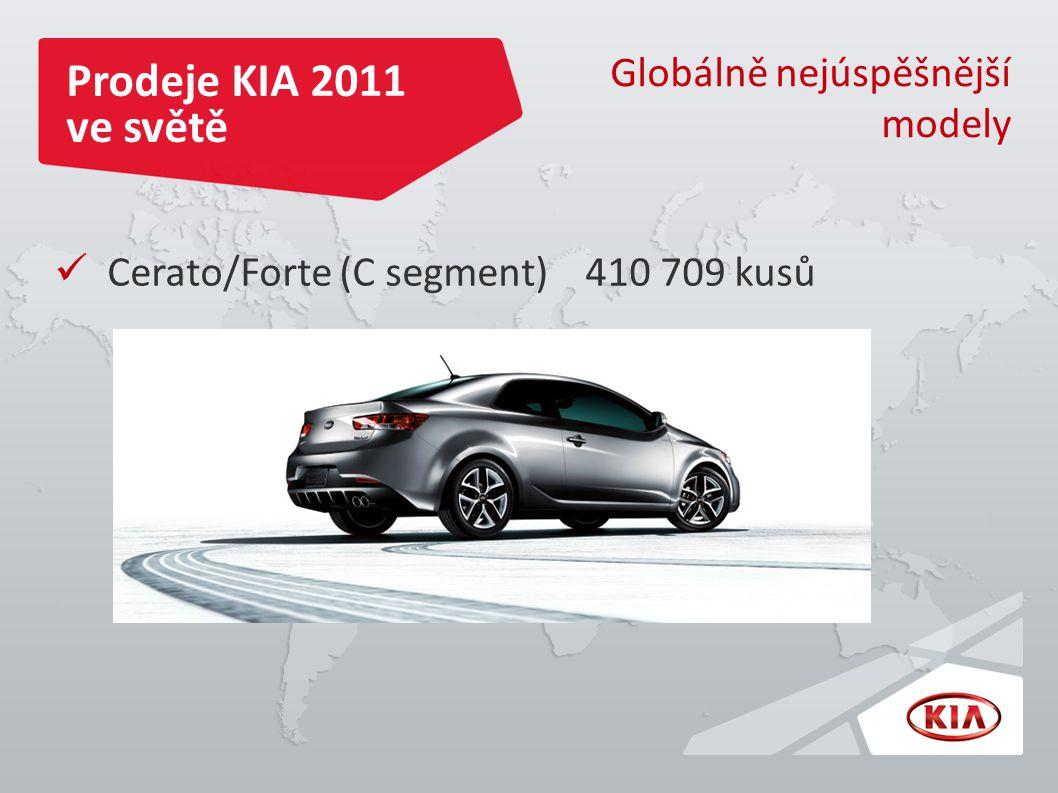 Prodeje KIA 2011 ve světě Globálně nejúspěšnější modely Cerato/Forte (C segment) 410 709 kusů