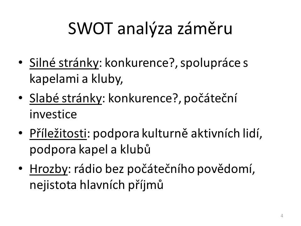 Průzkum trhu Zdroj: www.rrm.cz 5