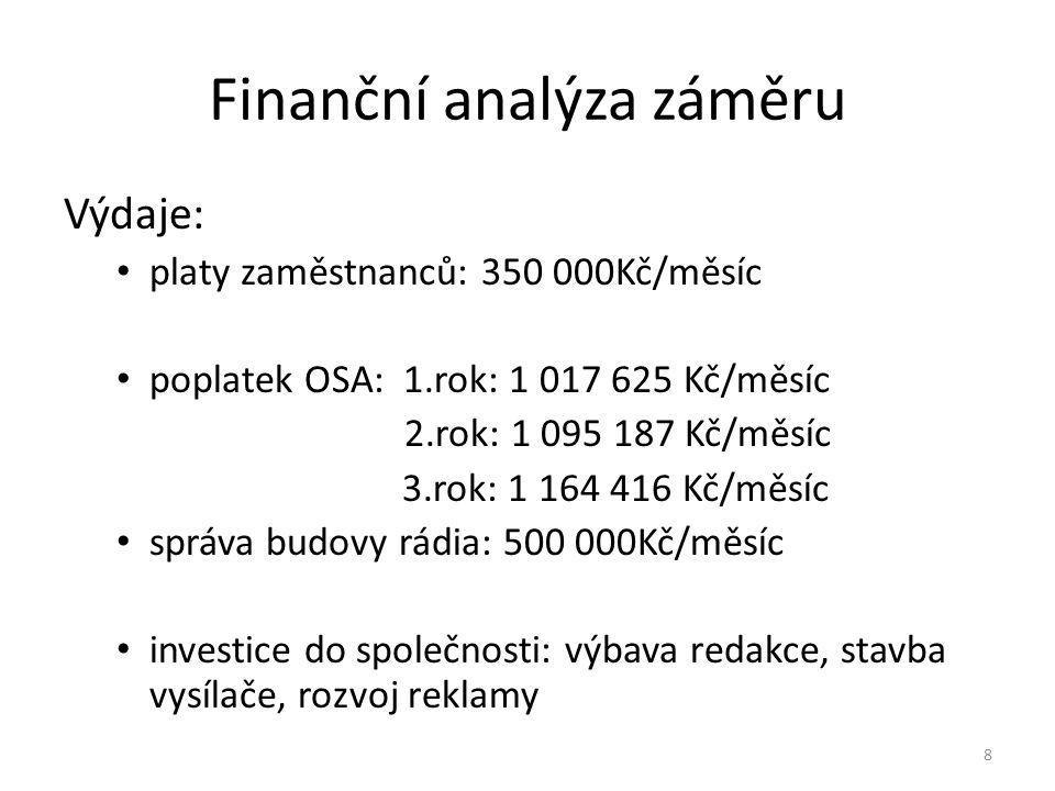 Finanční analýza záměru Výdaje: platy zaměstnanců: 350 000Kč/měsíc poplatek OSA: 1.rok: 1 017 625 Kč/měsíc 2.rok: 1 095 187 Kč/měsíc 3.rok: 1 164 416 Kč/měsíc správa budovy rádia: 500 000Kč/měsíc investice do společnosti: výbava redakce, stavba vysílače, rozvoj reklamy 8