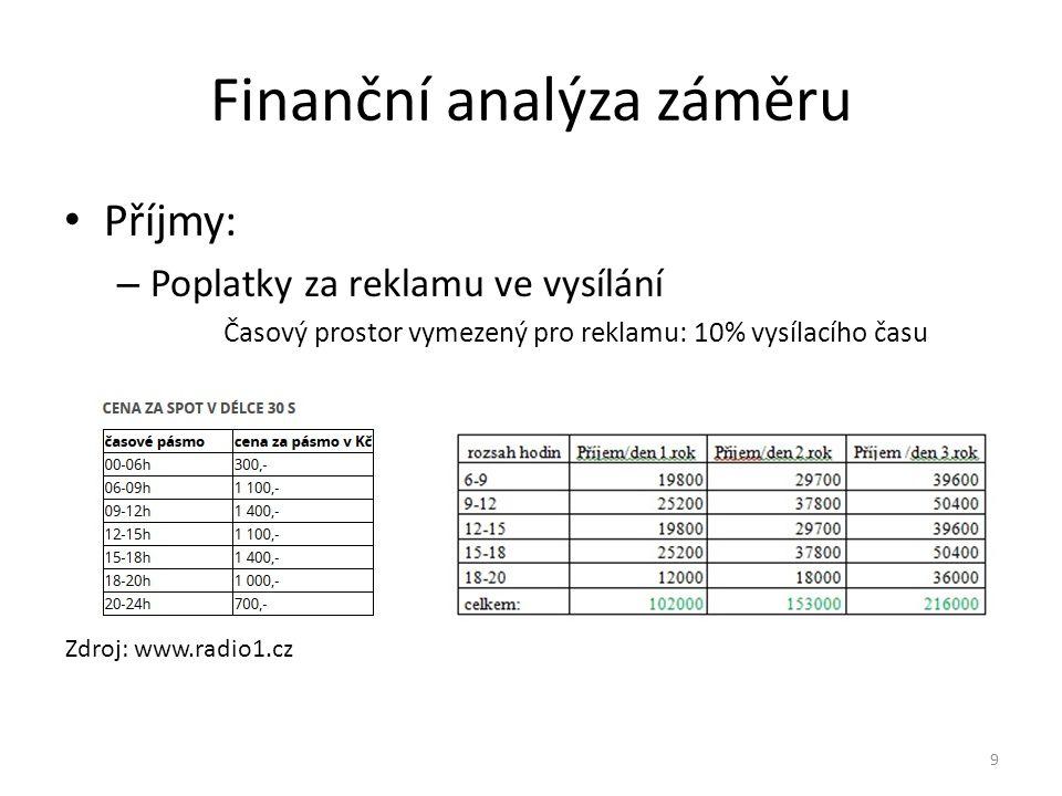 Finanční analýza záměru Příjmy: – Poplatky za reklamu ve vysílání Časový prostor vymezený pro reklamu: 10% vysílacího času 9 Zdroj: www.radio1.cz
