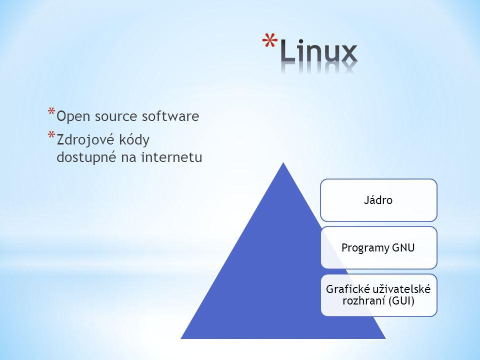 Jádro Programy GNU Grafické uživatelské rozhraní (GUI) * Open source software * Zdrojové kódy dostupné na internetu