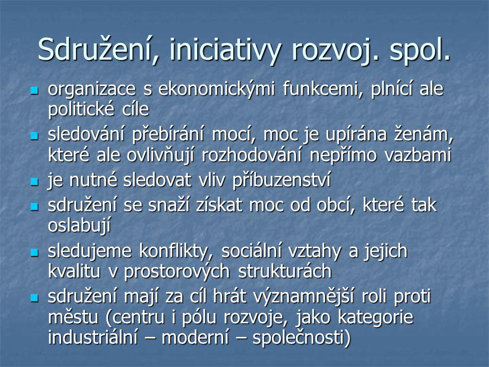 Sdružení, iniciativy rozvoj. spol.