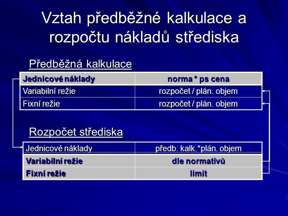 Vztah předběžné kalkulace a rozpočtu nákladů střediska Předběžná kalkulace Jednicové náklady norma * ps cena Variabilní režie rozpočet / plán. objem F