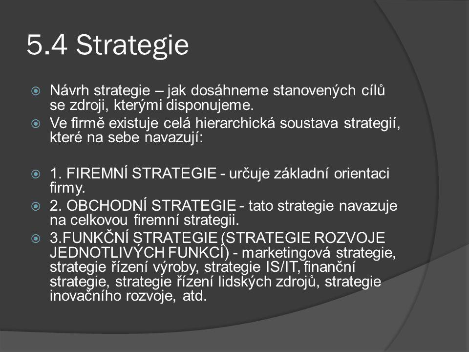 5.4 Strategie  Návrh strategie – jak dosáhneme stanovených cílů se zdroji, kterými disponujeme.  Ve firmě existuje celá hierarchická soustava strate
