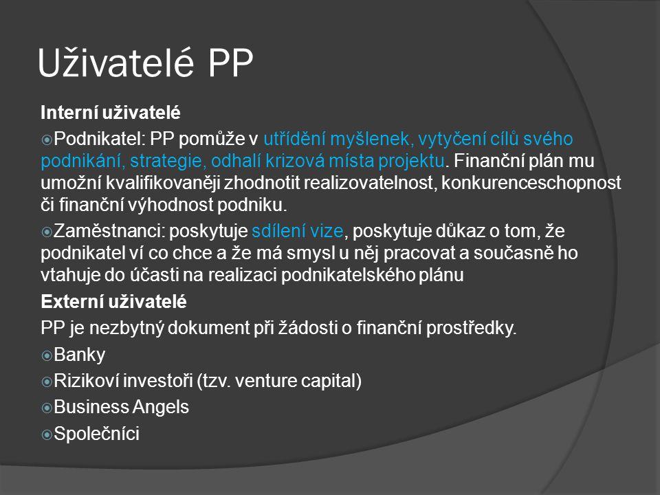 PP je jako mapa: kde jsem, kam se chci dostat a jak se tam dostanu  Struktura podnikatelského plánu je v principu jednotná, avšak liší se podrobnost obsahu jednotlivých kapitol dle potřeb, podle kterých je vypracováván či dle požadavků toho, komu bude podnikatelský záměr předkládán.