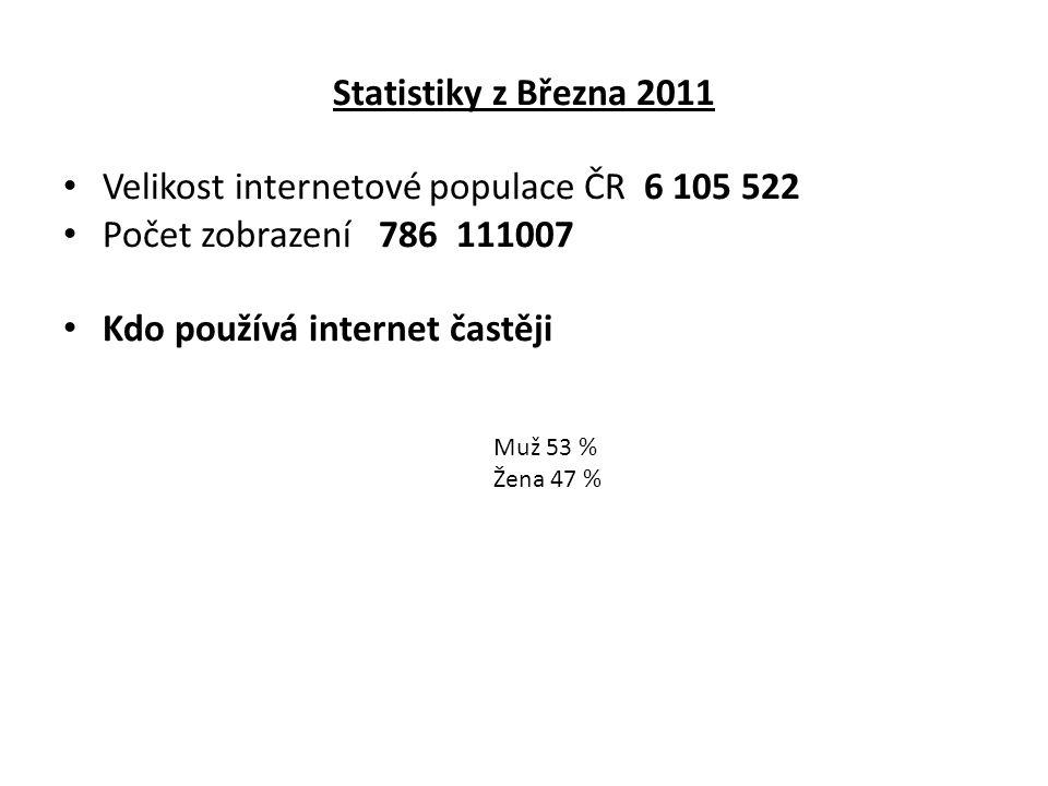 Statistiky z Března 2011 Velikost internetové populace ČR 6 105 522 Počet zobrazení 786 111007 Kdo používá internet častěji Muž 53 % Žena 47 %