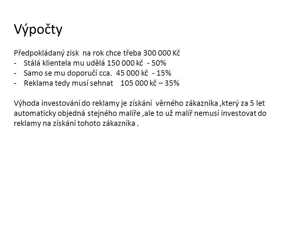 Výpočty Předpokládaný zisk na rok chce třeba 300 000 Kč - Stálá klientela mu udělá 150 000 kč - 50% - Samo se mu doporučí cca. 45 000 kč - 15% - Rekla