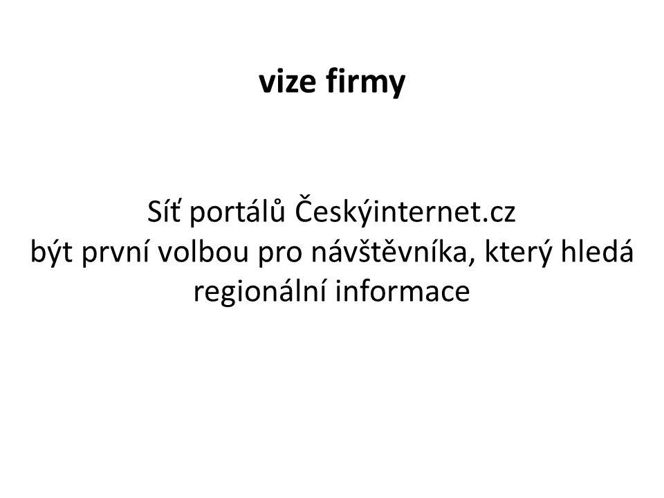 vize firmy Síť portálů Českýinternet.cz být první volbou pro návštěvníka, který hledá regionální informace