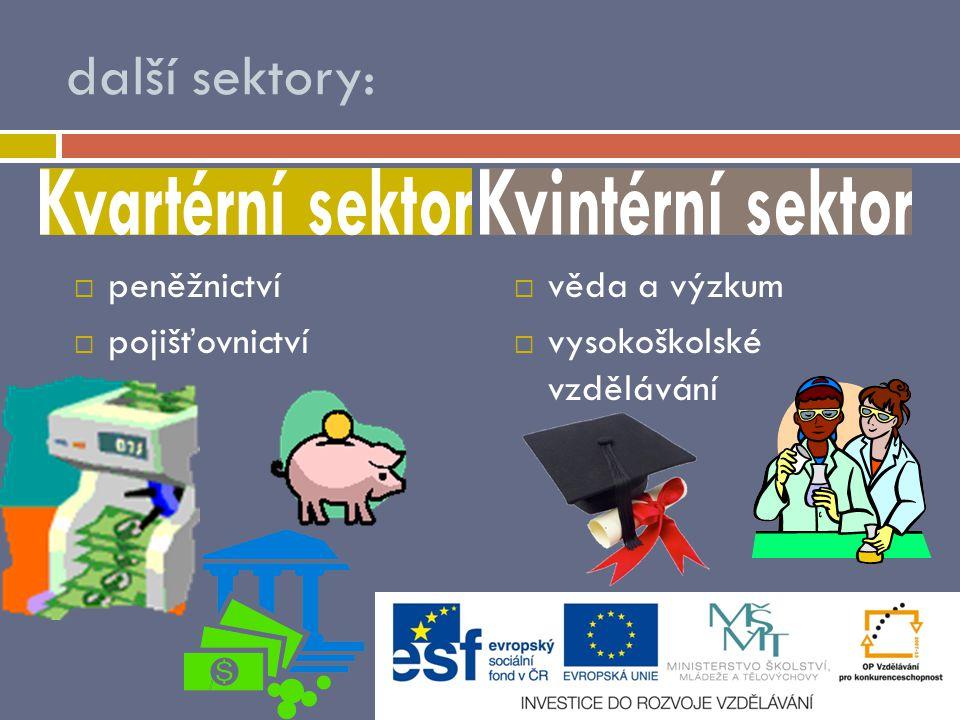 další sektory:  peněžnictví  pojišťovnictví  věda a výzkum  vysokoškolské vzdělávání