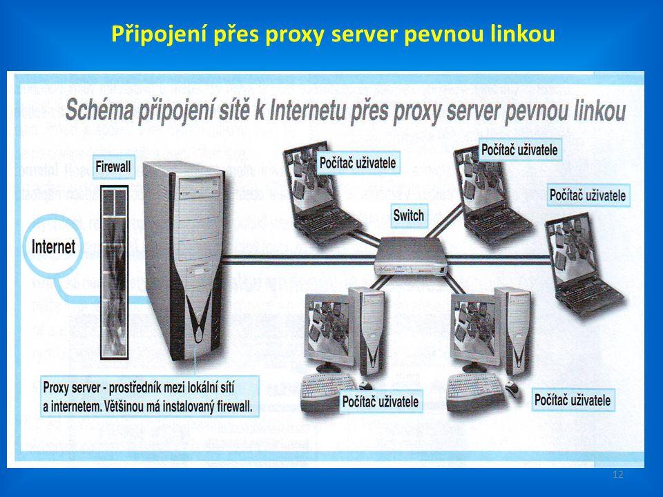 12 Připojení přes proxy server pevnou linkou