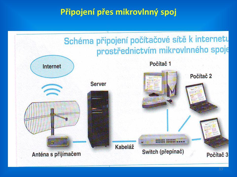 13 Připojení přes mikrovlnný spoj