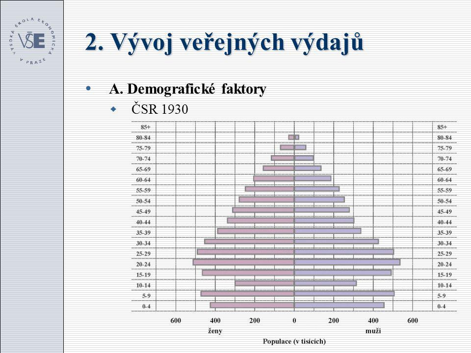 2. Vývoj veřejných výdajů  A. Demografické faktory  ČSR 2030