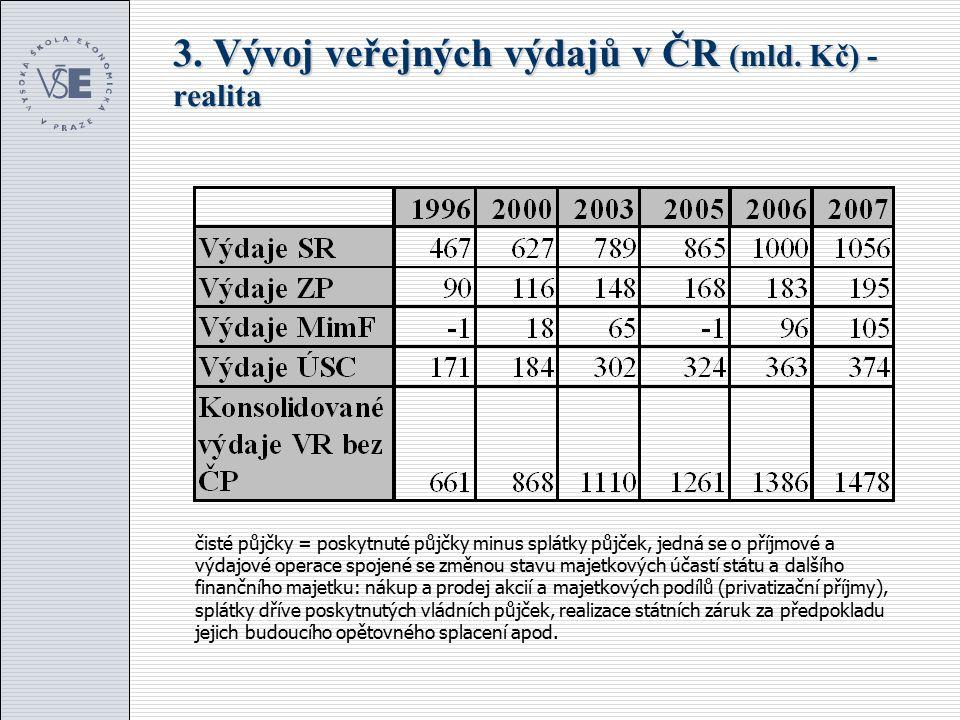 3. Vývoj veřejných výdajů v ČR  Struktura výdajů jednotlivých segmentů vládního sektoru v %