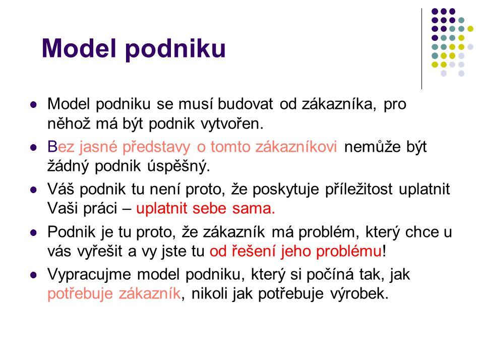 Model podniku Model podniku se musí budovat od zákazníka, pro něhož má být podnik vytvořen. Bez jasné představy o tomto zákazníkovi nemůže být žádný p