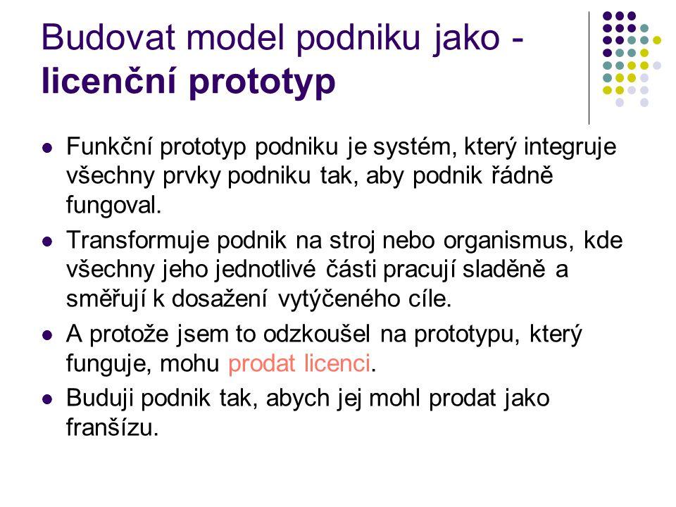 Budovat model podniku jako - licenční prototyp Funkční prototyp podniku je systém, který integruje všechny prvky podniku tak, aby podnik řádně fungova