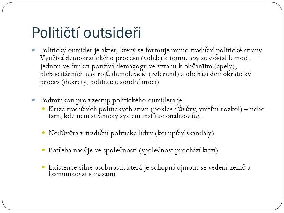 Političtí outsideři Politický outsider je aktér, který se formuje mimo tradi č ní politické strany.