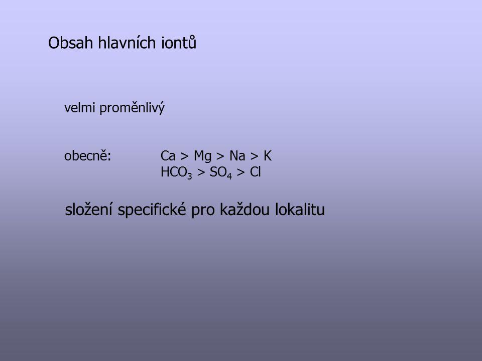 Obsah hlavních iontů velmi proměnlivý obecně: Ca > Mg > Na > K HCO 3 > SO 4 > Cl složení specifické pro každou lokalitu