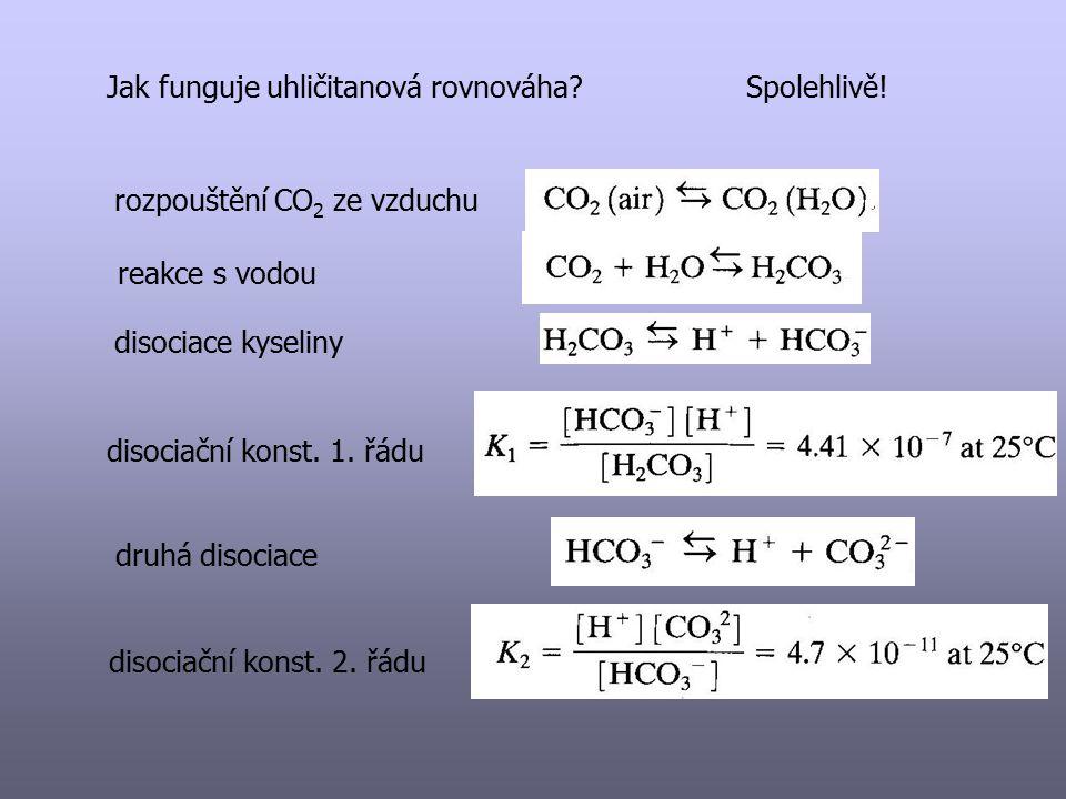 Jak funguje uhličitanová rovnováha?Spolehlivě! rozpouštění CO 2 ze vzduchu reakce s vodou disociace kyseliny disociační konst. 1. řádu druhá disociace