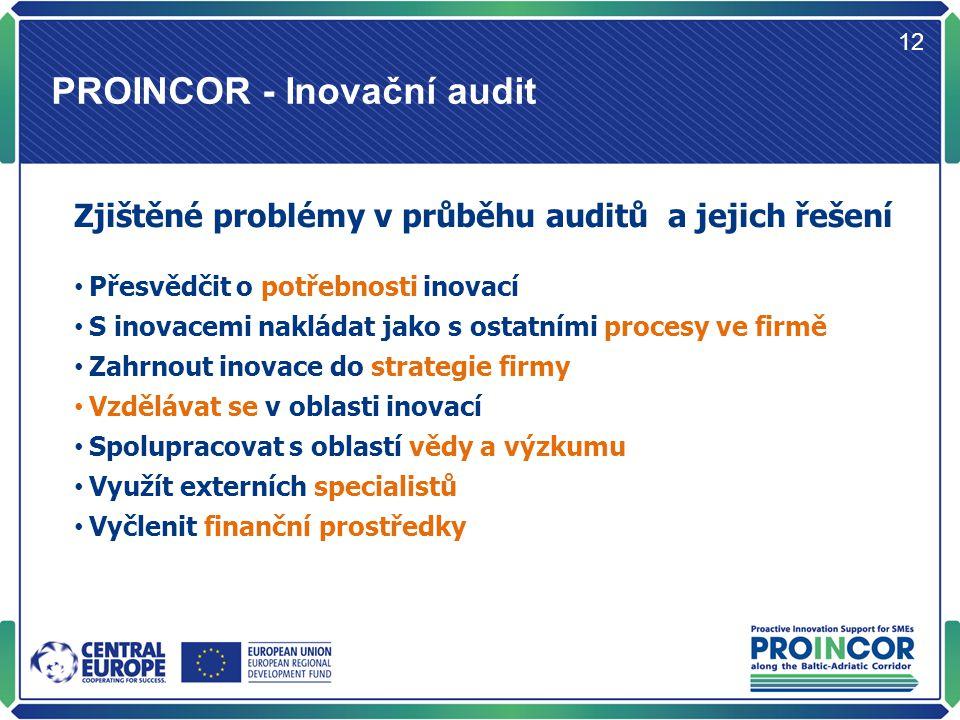 PROINCOR - Inovační audit 12 Zjištěné problémy v průběhu auditů a jejich řešení Přesvědčit o potřebnosti inovací S inovacemi nakládat jako s ostatními procesy ve firmě Zahrnout inovace do strategie firmy Vzdělávat se v oblasti inovací Spolupracovat s oblastí vědy a výzkumu Využít externích specialistů Vyčlenit finanční prostředky