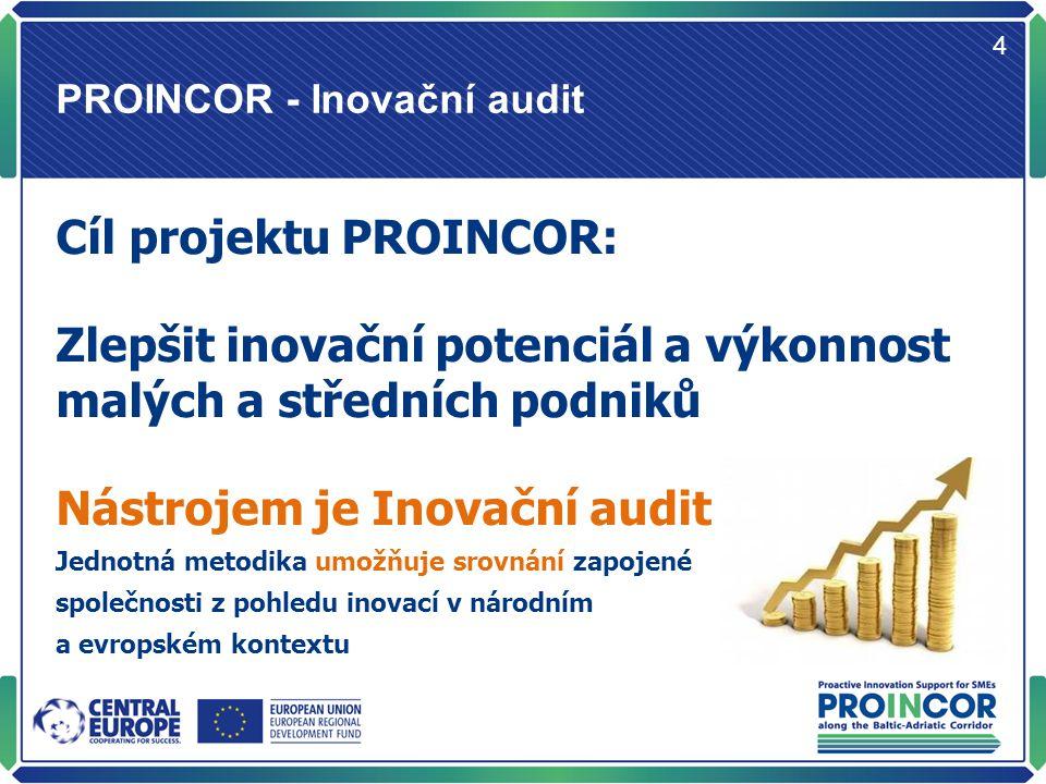 PROINCOR - Inovační audit 15 Děkuji za pozornost.Ing.