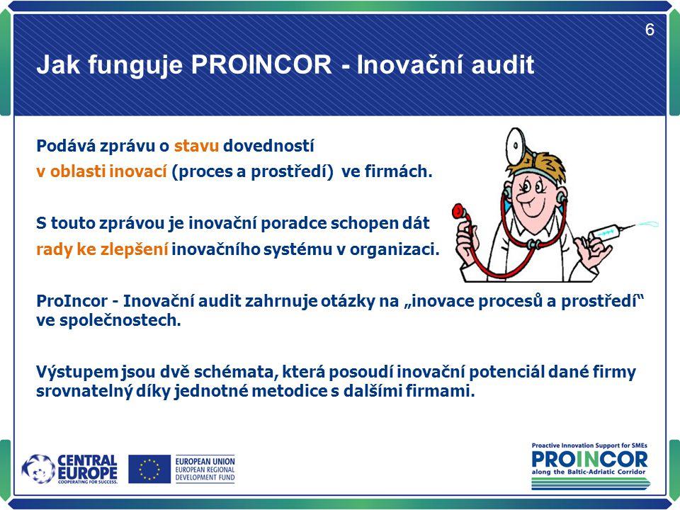 Jak funguje PROINCOR - Inovační audit 7