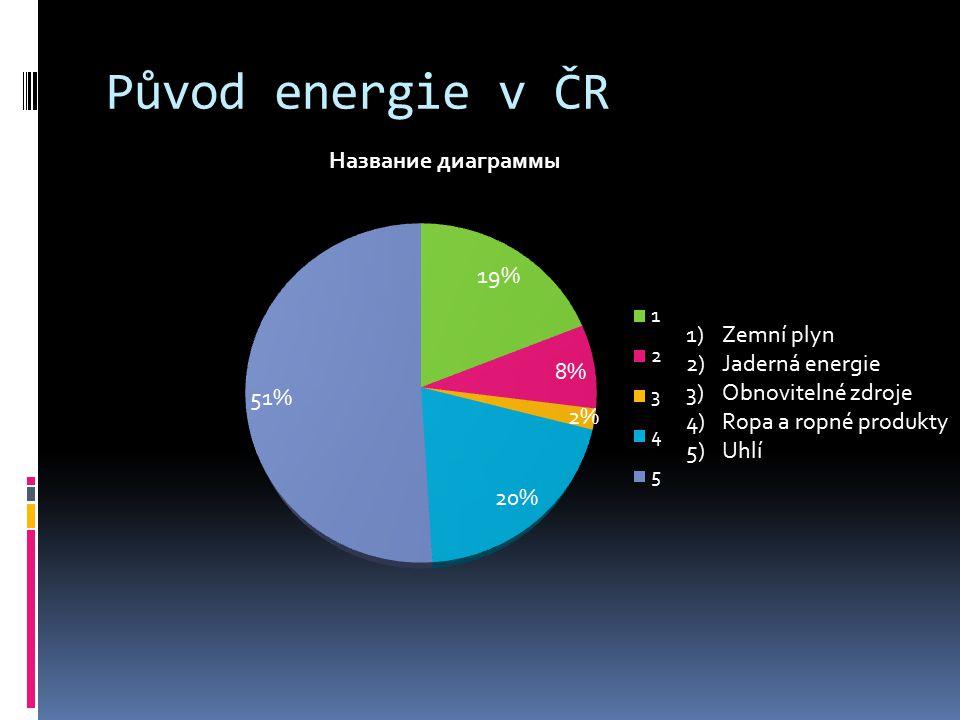 Charakteristika  Tuhé fosilní palivo  Nejpoužívanější ze všech fosilních paliv  Roční světová spotřeba = více než 6 mld tun  75% se spotřebuje při výrobě elektrické energie v tepelných elektrárnách  Zbytek: výroba dalších paliv a jiných produktů