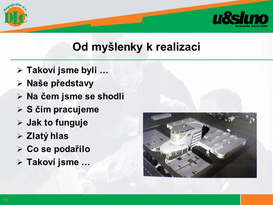 Sklad, kde vládne hlas Projekt DLC Napajedla JUDr. Milena Kadlecová, Ing. František Polák Logistika v potravinářském průmyslu 14.2.2007 | hotel Diplom