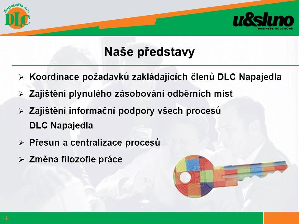 Naše představy  Koordinace požadavků zakládajících členů DLC Napajedla  Zajištění plynulého zásobování odběrních míst  Zajištění informační podpory všech procesů DLC Napajedla  Přesun a centralizace procesů  Změna filozofie práce