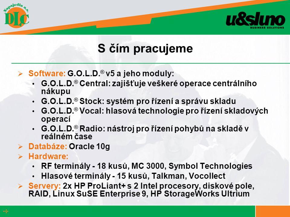S čím pracujeme  Software: G.O.L.D.® v5 a jeho moduly: G.O.L.D.