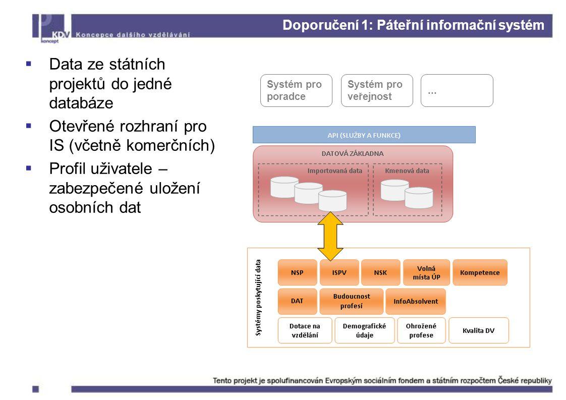 Doporučení 1: Páteřní informační systém Systém pro poradce Systém pro veřejnost...