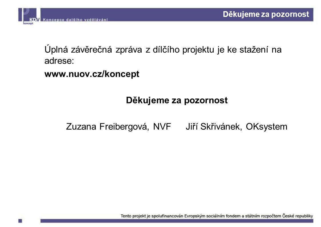Děkujeme za pozornost Úplná závěrečná zpráva z dílčího projektu je ke stažení na adrese: www.nuov.cz/koncept Děkujeme za pozornost Zuzana Freibergová, NVFJiří Skřivánek, OKsystem
