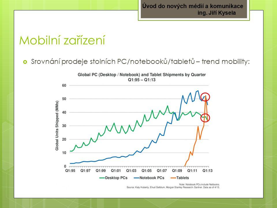 Úvod do nových médií a komunikace ing. Jiří Kysela Mobilní zařízení  Srovnání prodeje stolních PC/notebooků/tabletů – trend mobility: