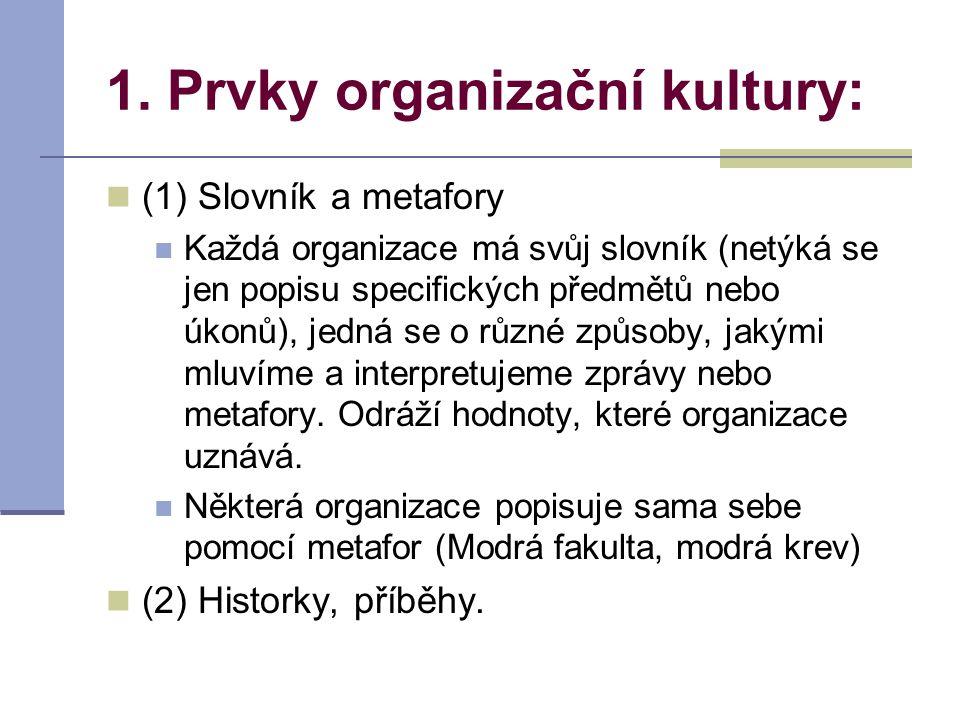 1. Prvky organizační kultury: (1) Slovník a metafory Každá organizace má svůj slovník (netýká se jen popisu specifických předmětů nebo úkonů), jedná s