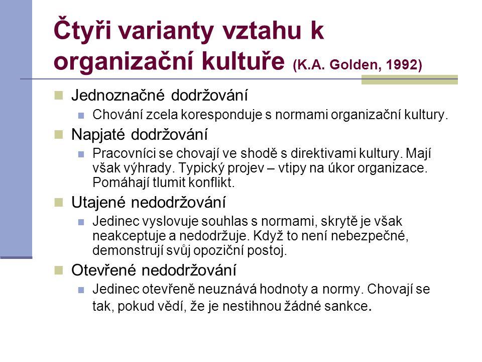 Čtyři varianty vztahu k organizační kultuře (K.A. Golden, 1992) Jednoznačné dodržování Chování zcela koresponduje s normami organizační kultury. Napja